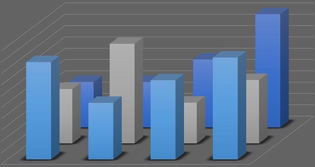 obrázek grafu znázorňující rozličné hodnoty v modré a šedé